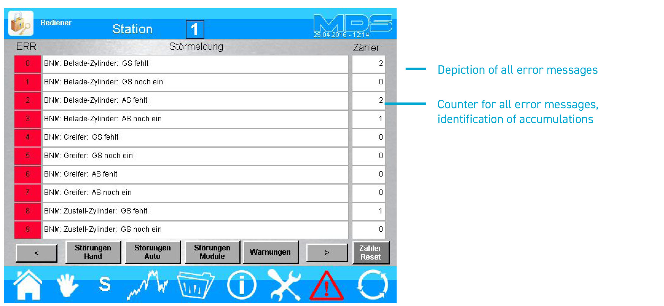 fasteners error statistic controller interface